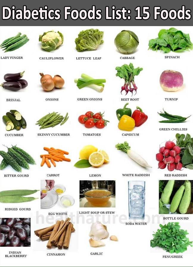 Best Foods for Diabetics